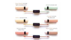 Color Correctors   Outlet Makeup