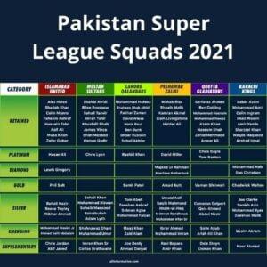 PSL Squads 2021
