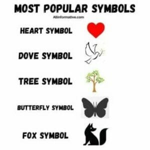 Some of the most popular symbols are
